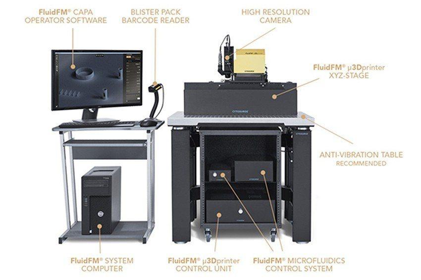 奈米級3D 列印設備「FluidFM µ3Dprinter」。 德芮達科技/提供