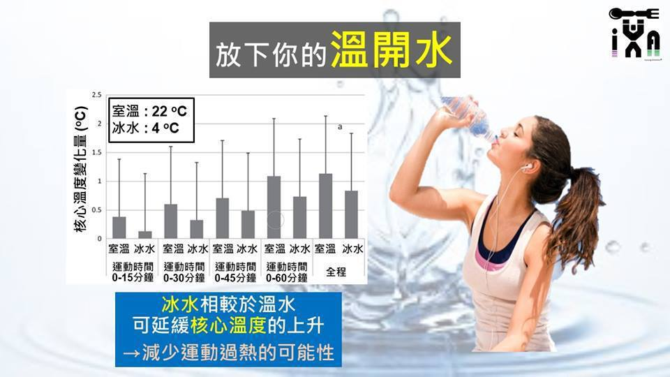 運動別喝溫開水。圖取自iYA-Inyoung Athletes 運動營養團隊臉書