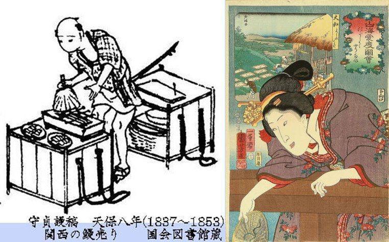 左圖為記錄日本江戶時代後期之百科全書《<a href=