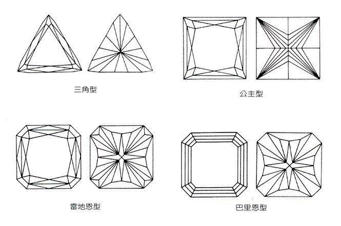 一般花式切割形狀。(圖片來源自吳舜田老師、繆承翰老師所著《實用鑽石分級學》一書)