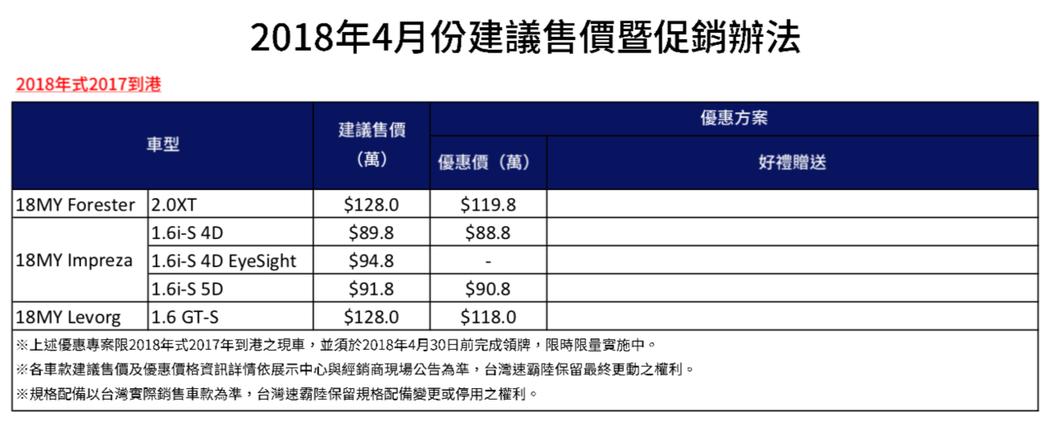 圖為 Subaru 2018年4月份促銷表,此項目為17年到港18年式車型優惠。...