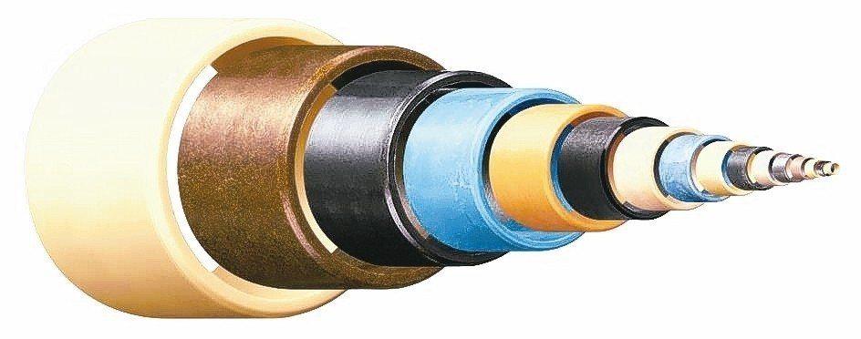 易格斯iglidur乾式科技軸承共有40多種材質,適合各種不同應用,尺寸齊全,能...