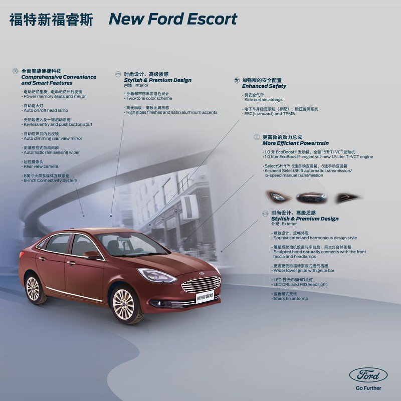 中國名稱為「福睿斯」的Escort,新增許多配備。 摘自Ford
