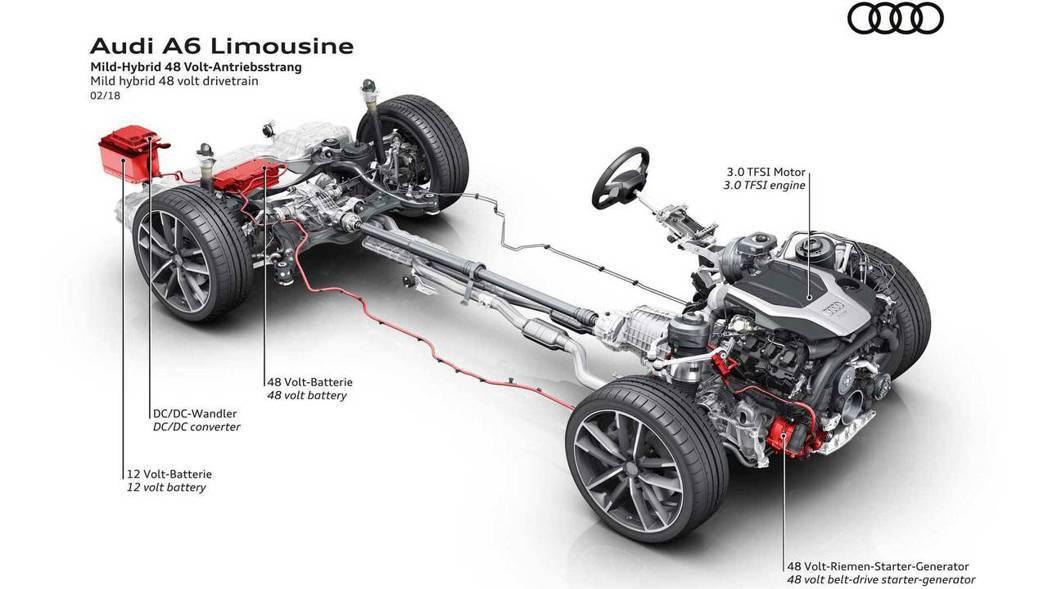 全新Audi A6 Avant全車系標配MHEV輕油電系統。 摘自Audi