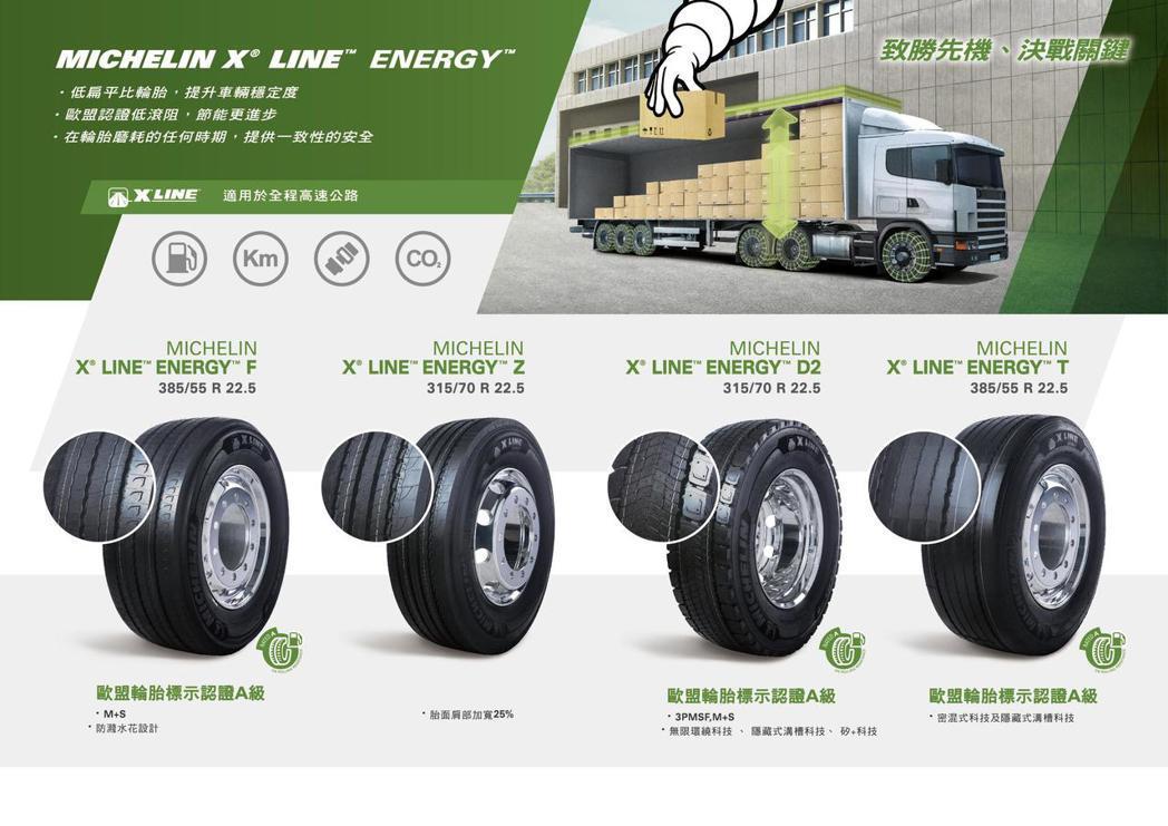 此次發表的X LINE 系列中,包括: 385/55 R 22.5 X LINE ENERGY F、315/70 R 22.5 X LINE ENERGY Z 、315/70 R 22.5 X LINE ENERGY D2 、385/55 R 22.5 X LINE ENERGY T等規格。 台灣米其林提供
