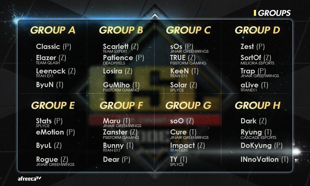 GSL codeS 第二季,32強分組