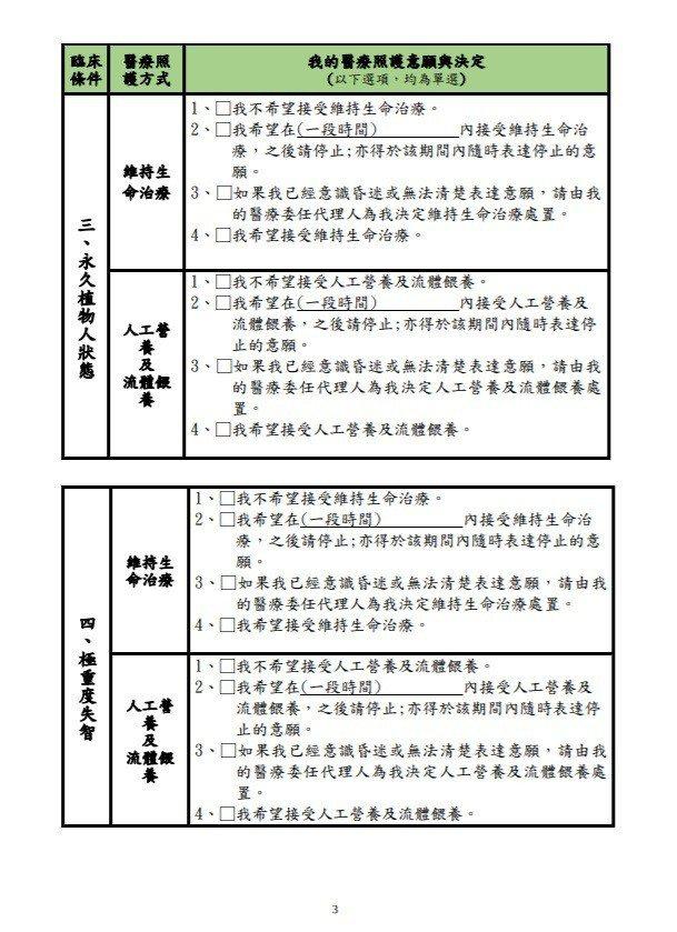 「預立醫療決定書」首度曝光。 記者鄧桂芬/翻攝