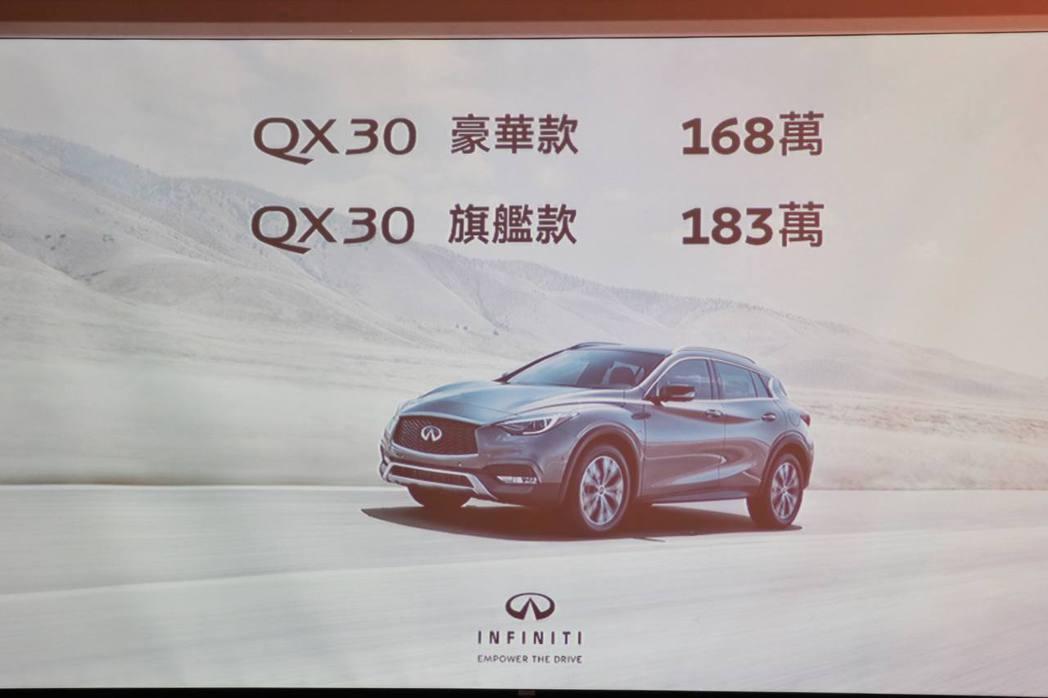 QX30導入豪華款、旗艦款兩車型,售價為168萬及183萬。 記者陳威任/攝影