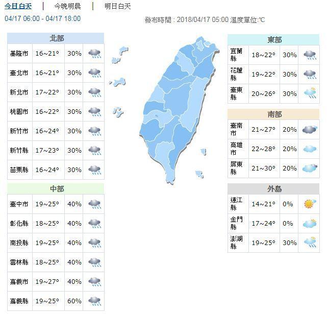 今天東北季風及華南雲雨區東移影響,北部、東北部天氣較涼,其他地區早晚亦涼,中部以...