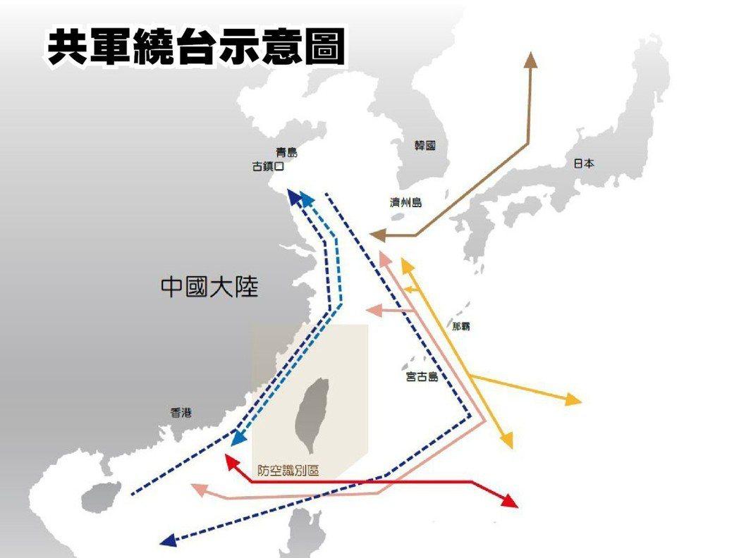 106年國防報告書公布共軍軍艦、軍機跨區訓練航線示意圖。 資料來源/106年國防...