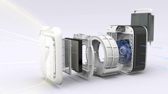 來自瑞士的BONECO 智慧進化保濕空氣清淨機,使用氣流透析科技的「水膜透析輪」...