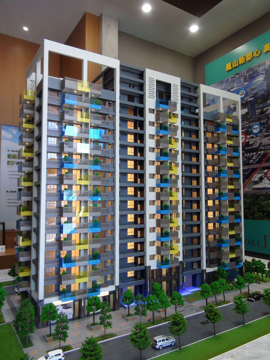 銳揚建設就在鳳山新都心南華特區內推新案,今天上午動土,就是看好鳳山的房價會持續上...