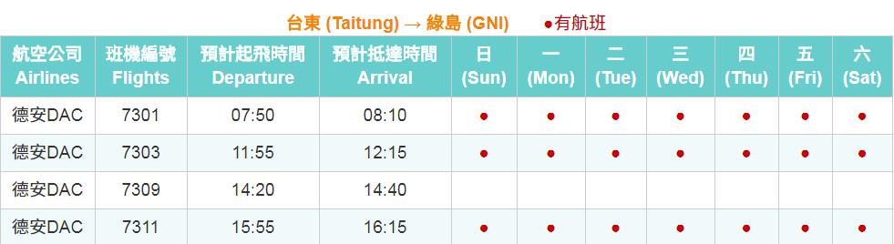 ▲台東-綠島航班資訊。(圖/台東航空站)