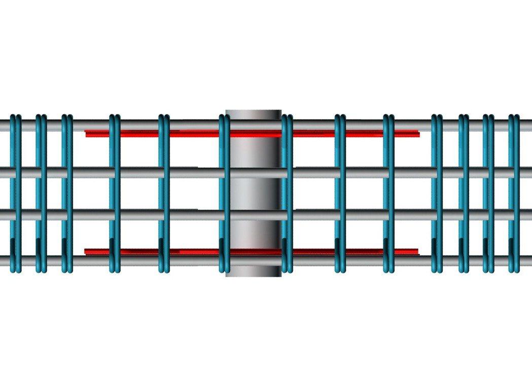 ■梁穿孔補強平面示意圖。