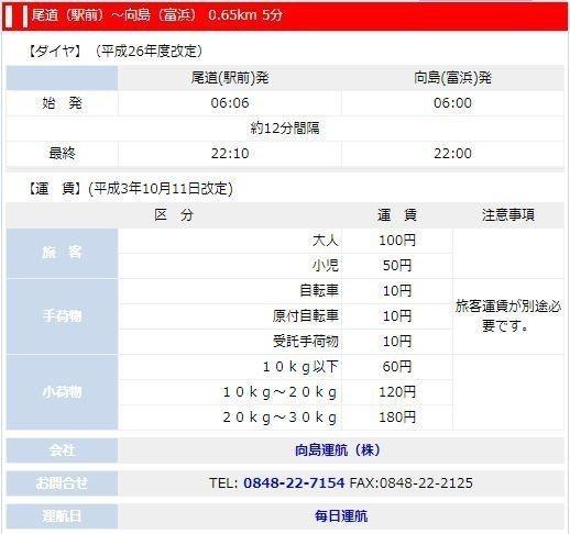 ▲渡船時間與票價資訊。 (photo by 尾道港灣振興課官方)