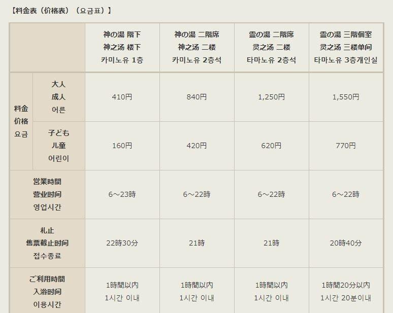 ▲道後溫泉泡湯價格一覽表。 (photo by 道後溫泉本館官方)