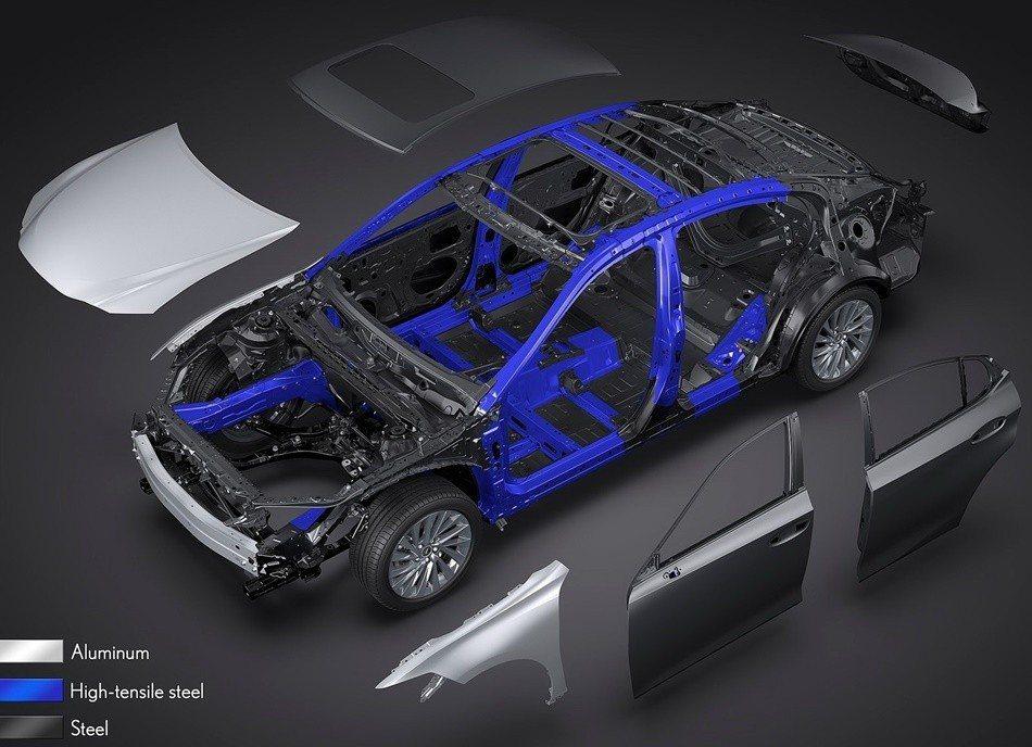 車架部分,藍色部分為強化鋼材,白色則為鋁合金材質。 摘自Lexus
