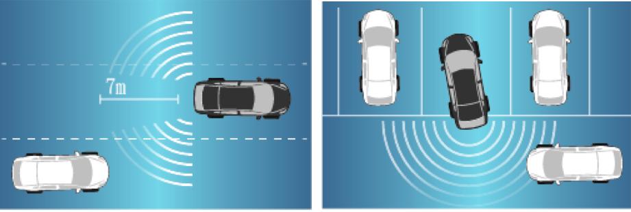 全方位安全防護,RCTA系統可偵測倒車時兩方盲區忽然竄出的車輛,避免意外發生。 ...