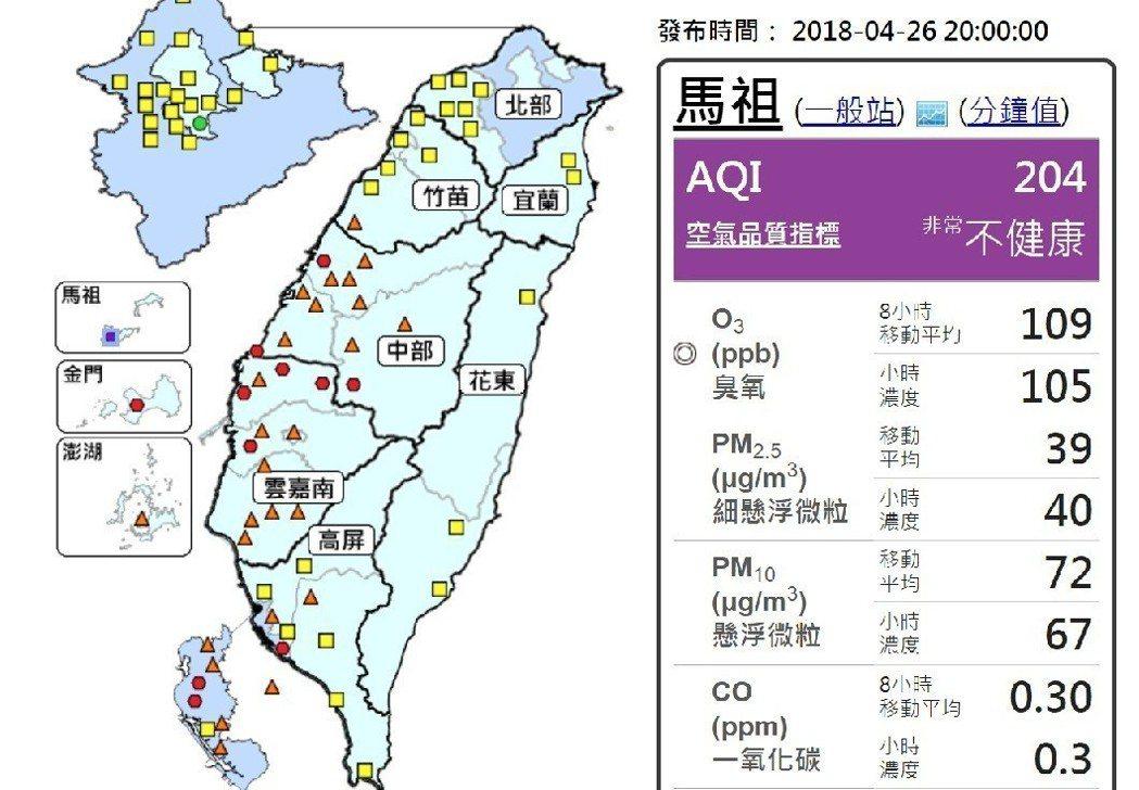 受到中國大陸臭氧影響,馬祖紫爆。圖/翻攝自環保署網站