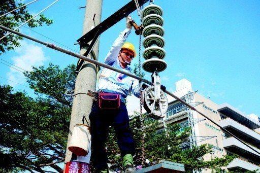 台電、台糖、台水與中油等4家國營企業今年舉行新進職員甄試,暫定招867名,以台電...