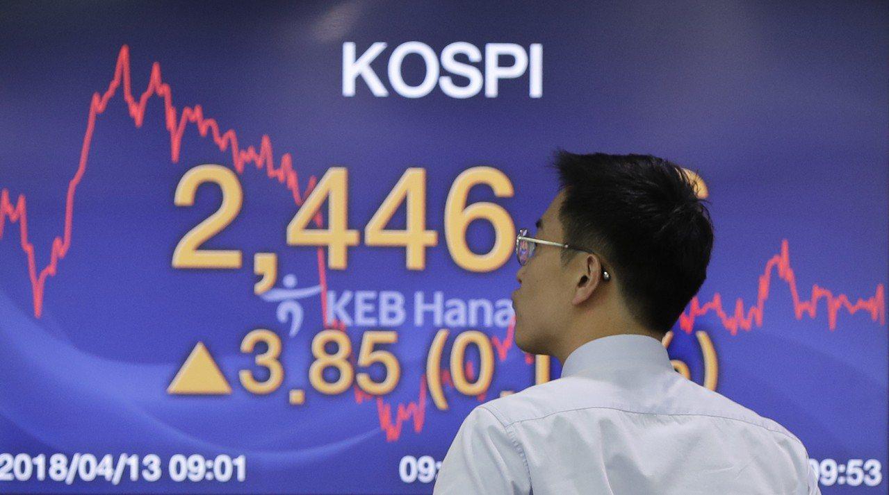 兩韓停戰消息為南韓股、匯市帶來利多,今日早盤雙雙上揚。美聯社
