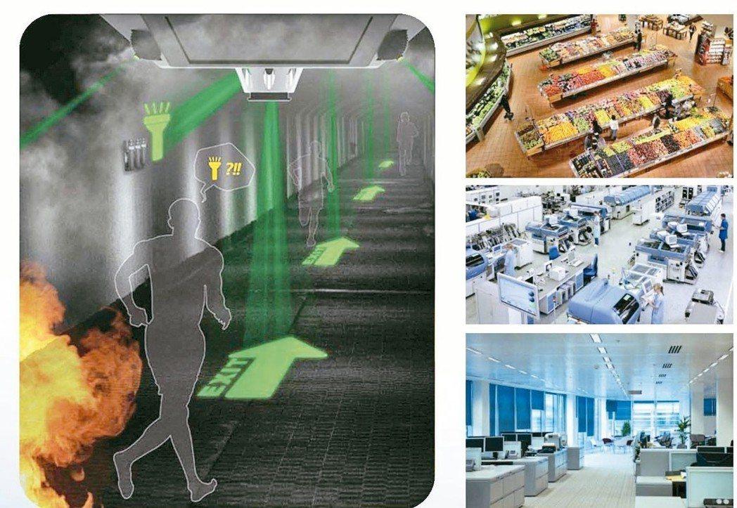 AI智慧照明市場商機龐大,Micro LED具備輕薄、超高解析度、色彩飽和度、反...