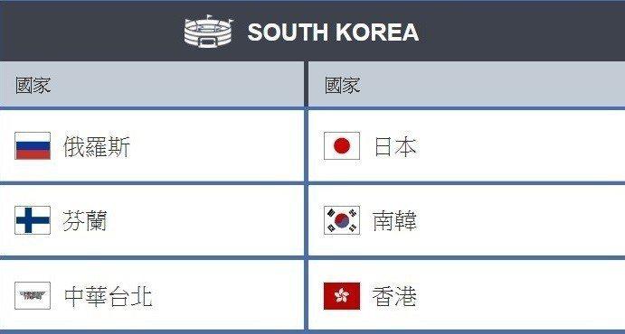 台灣及香港將參與2018《鬥陣特攻》世界盃韓國小組賽