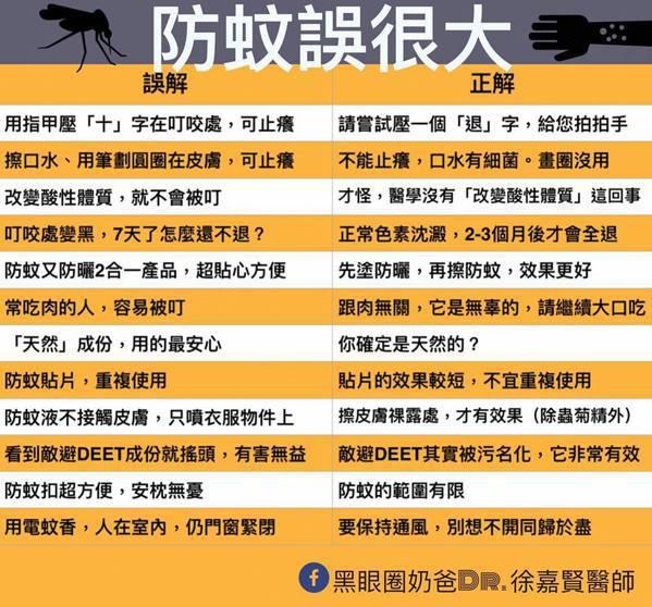 防蚊錯誤觀念一覽。圖取自徐嘉賢醫師臉書