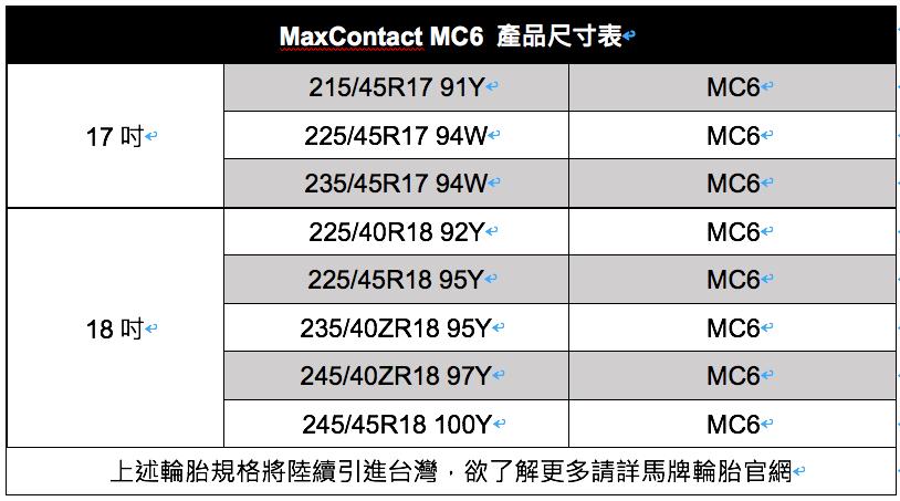 圖為 MaxContact MC6 主要販售尺寸規格。 德國馬牌輪胎提供