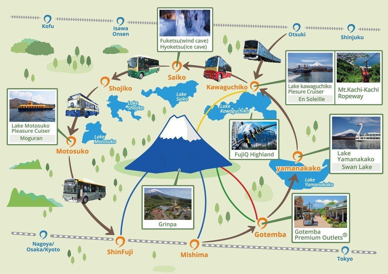 ▲富士山FREE PASS。(圖/富士急行巴士)