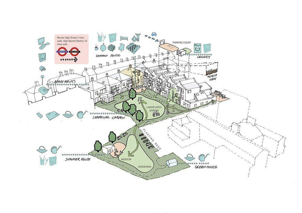 在英國倫敦,一座由50歲以上銀髮族們自發打造、名為New Ground的社區,正...