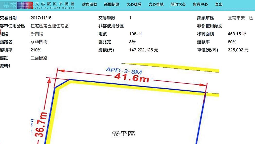 大心地圖新屋網把102年至今台南、高雄兩地,所有建案與土地實價成交登錄資訊建檔,...