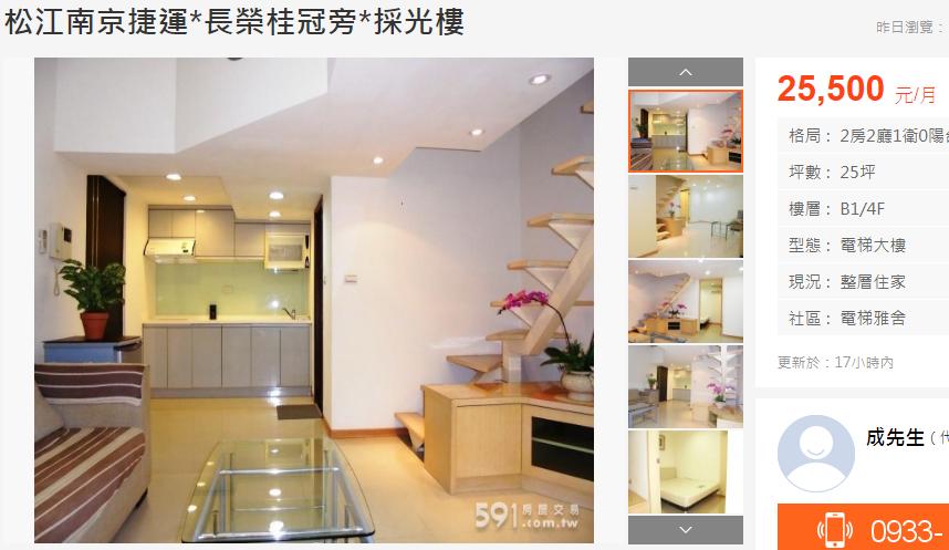 看中租屋需求,不少房東紛紛將手上的地下空間改造為套房出租。圖擷自591租屋網