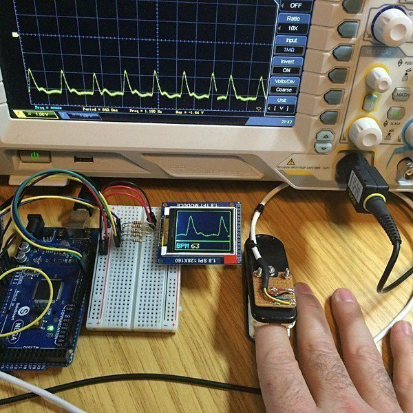 圖四 : 光體積變化描記圖法,用以測量心率變化(Source: Instruct...