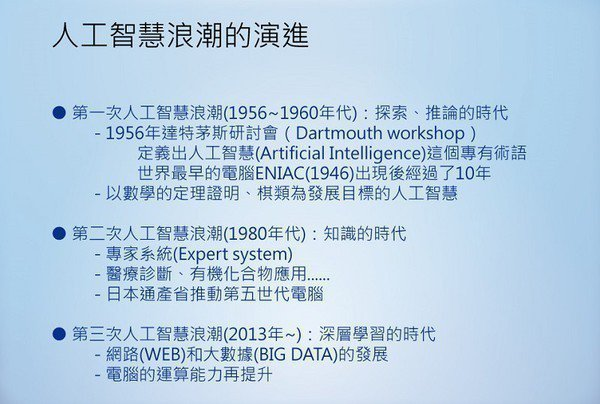 圖一 : 從1960年代初,學術界陸續展開對於人工智慧的研究。(source:東...