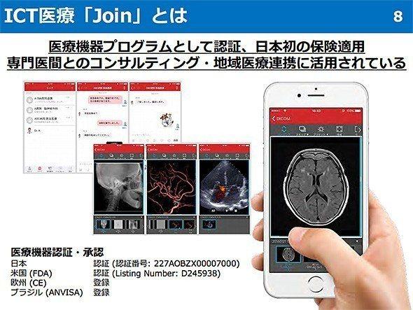 圖七 : 利用手機APP和人工智慧協助急救醫療 (source:日本東京慈惠會醫...