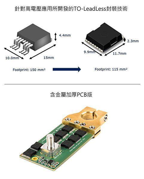 圖5 : 針對高電壓應用所開發的TO-LeadLess封裝技術和含金屬加厚PCB...