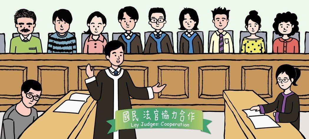 圖/取自司法院國民法官