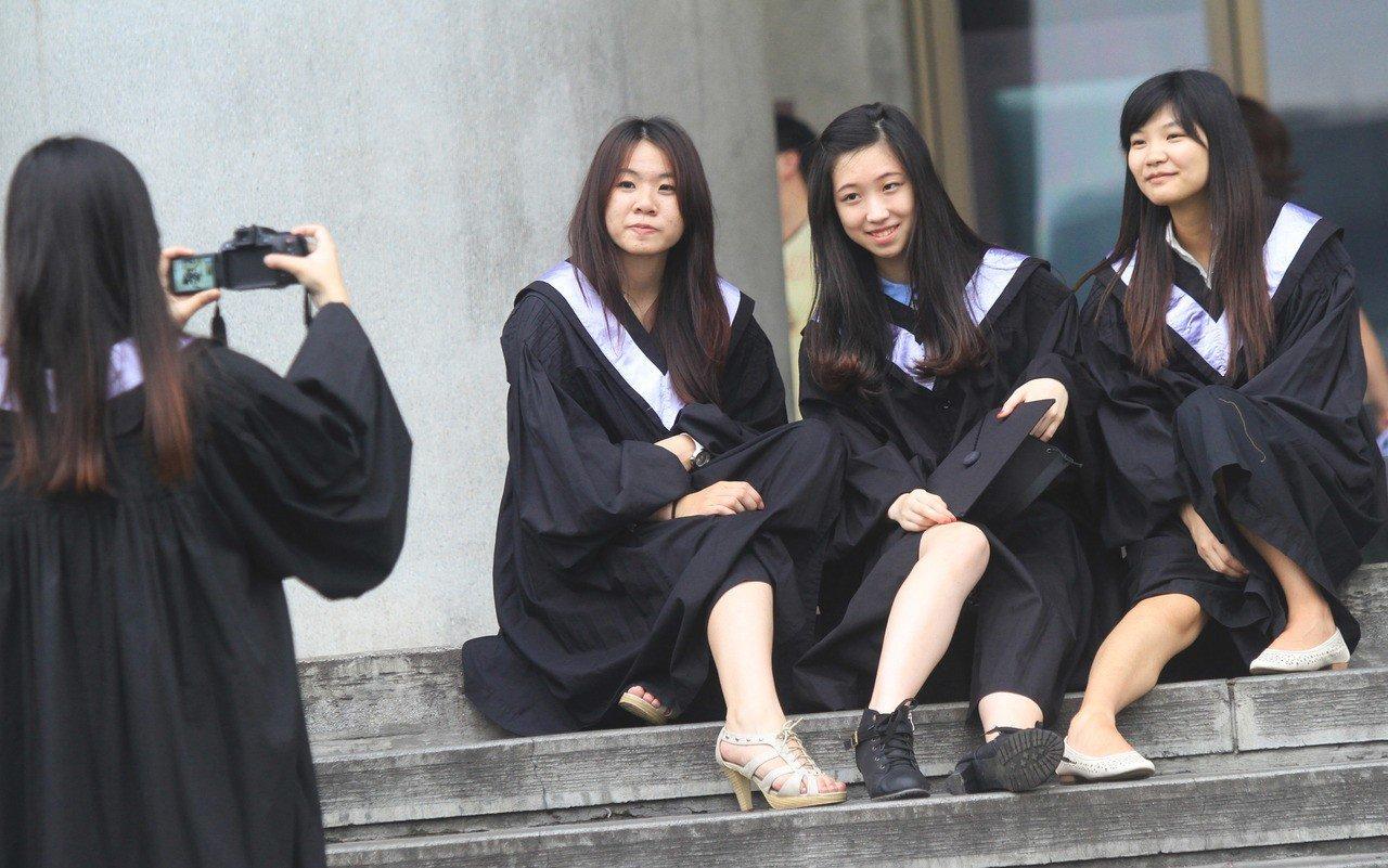即將畢業的大學生。聯合報系資料照/余承翰攝影