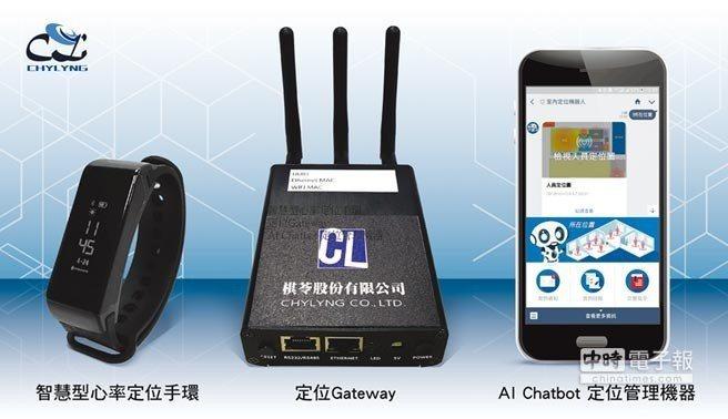 棋苓公司新研創的穿戴型區域定位管理系統(結合AI Chatbot管理機器人)。 ...