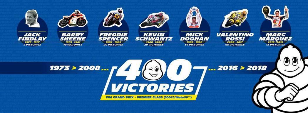 MICHELIN拿下MotoGP_第400次勝利。 圖/MICHELIN提供