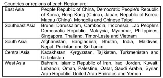 ▲地區資格賽分組(EAST ASIA) : 台灣、日本、蒙古、南韓、北韓、中...