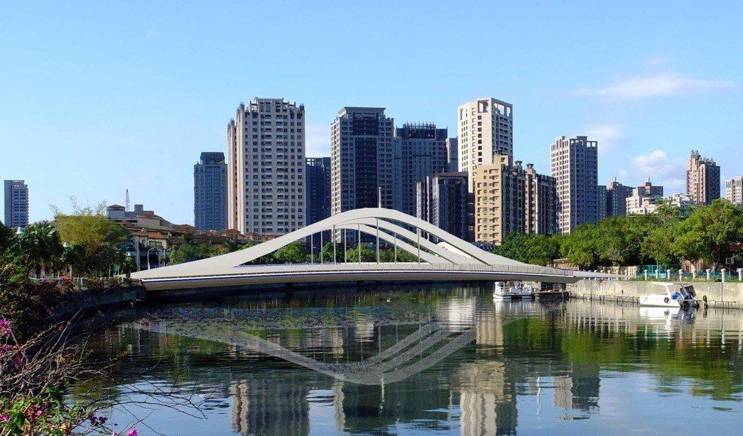 高雄市新的九如橋(模擬圖)。 圖/高雄市工務局提供