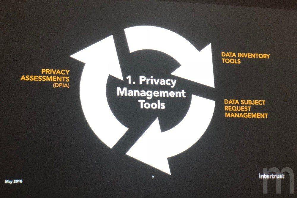 資安防護並非僅只是機制上做好即可,更要配合用戶宣導,提昇使用安全認知才能有更好防...