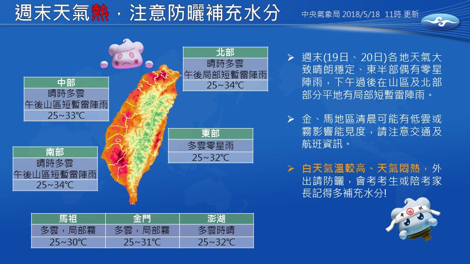 國中會考明天登場,中央氣象局官方臉書「報天氣 - 中央氣象局」提供周末天氣預報資...