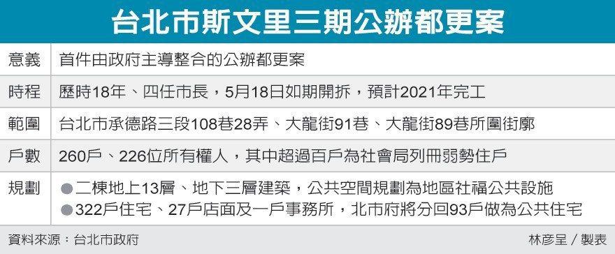 台北市斯文里三期公辦都更案 圖/經濟日報提供