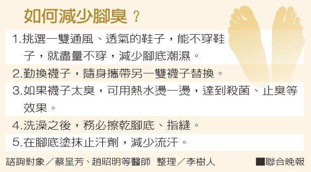 如何減少腳臭?諮詢對象/蔡呈芳、趙昭明等醫師 整理/李樹人