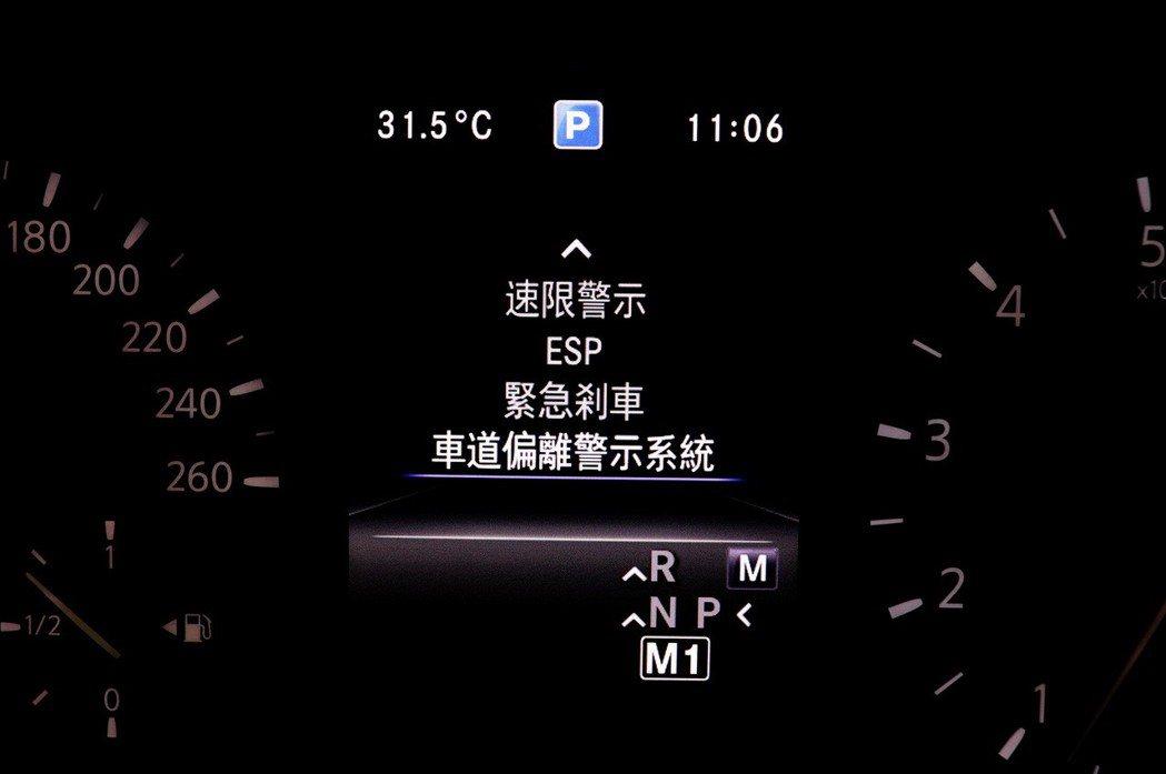 旗艦車型即配備多樣化安全配備。 記者陳威任/攝影