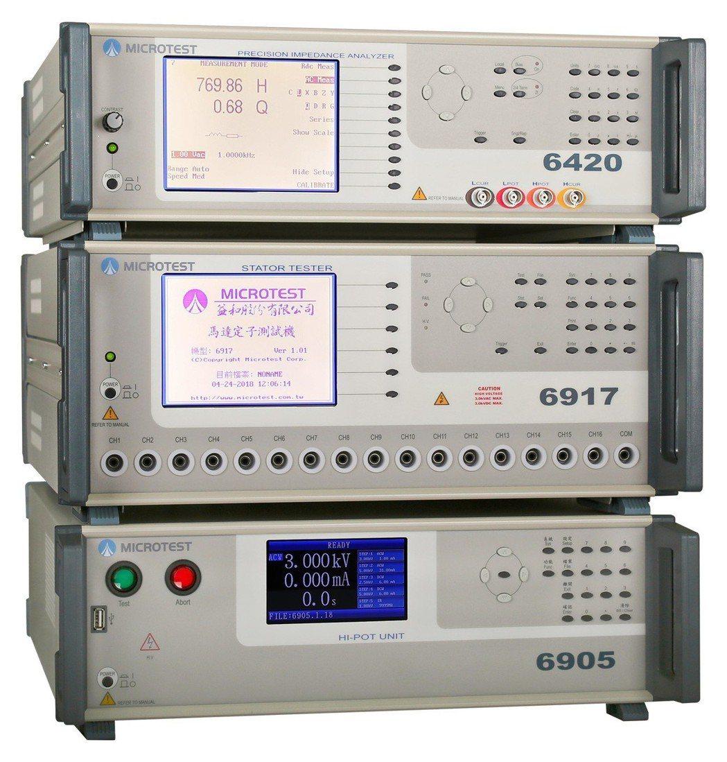 益和 電動車馬達測試機 6420+6917+6905。益和/提供