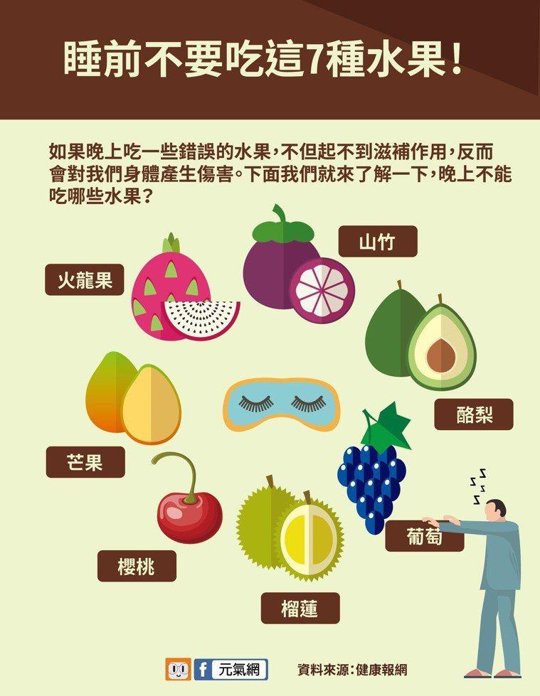 睡前吃這7種水果 對身體反而有害無益。 製圖/黃琬淑